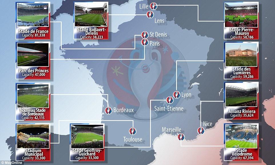 Jalkapallon EM-kisat otteluohjelma aikataulut Stadionit
