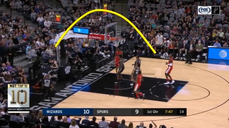NBA-kauden surkeimmat 2018-2019