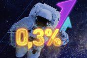 Coolbetilla uusi Payback Booster -ominaisuus – tienaa jopa 500 euroa