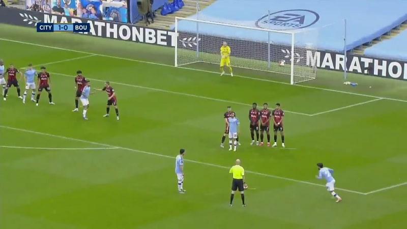David Silva Manchester City / Pallomeri.net